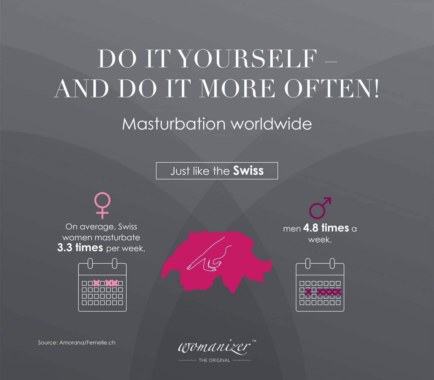 # I Masturbate