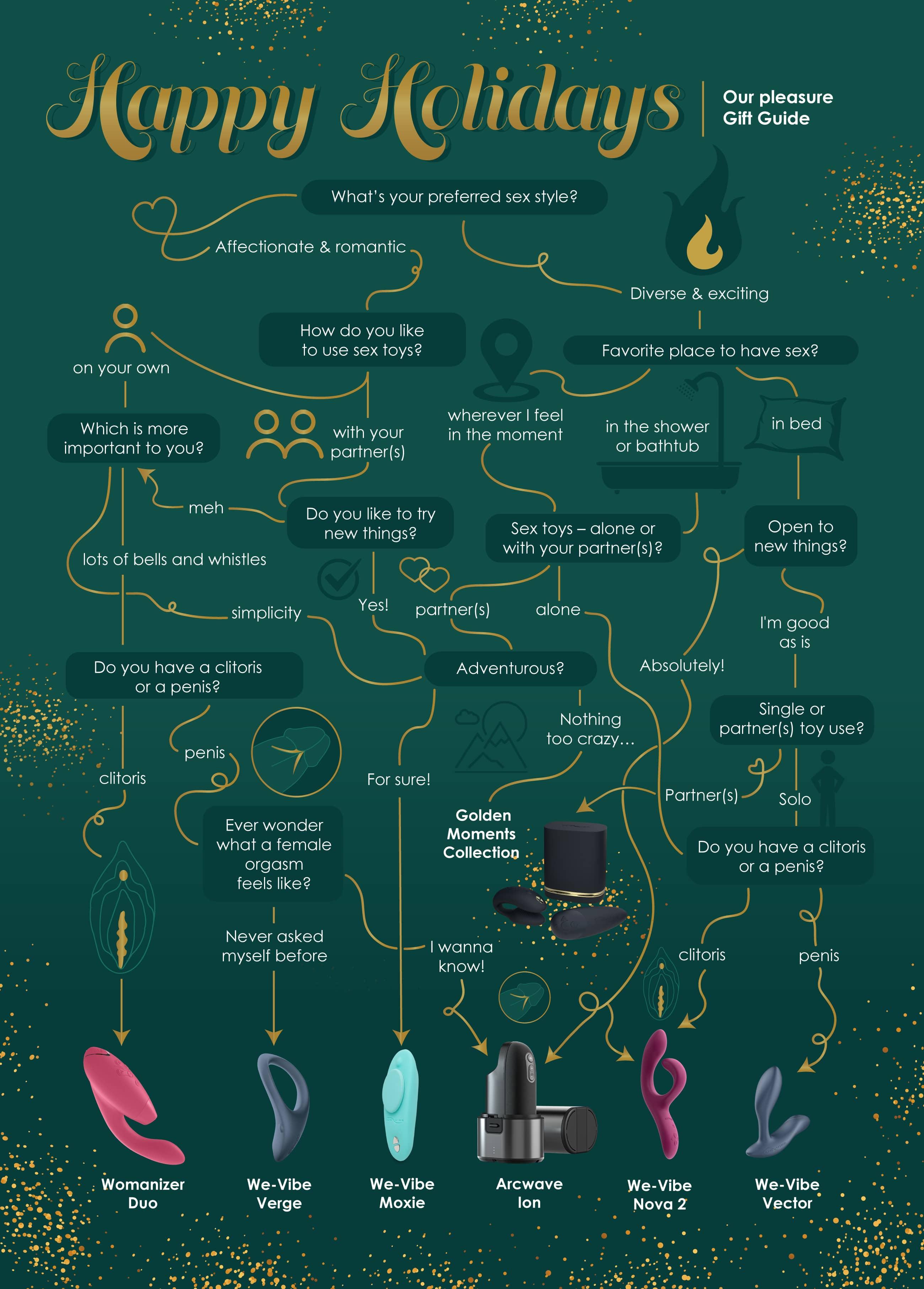 Gift Guide English